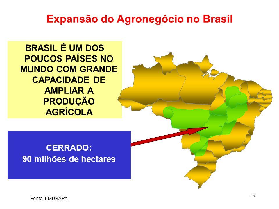 Expansão do Agronegócio no Brasil