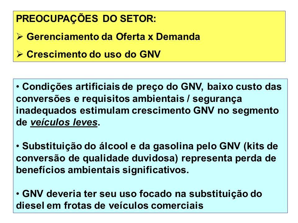 PREOCUPAÇÕES DO SETOR: