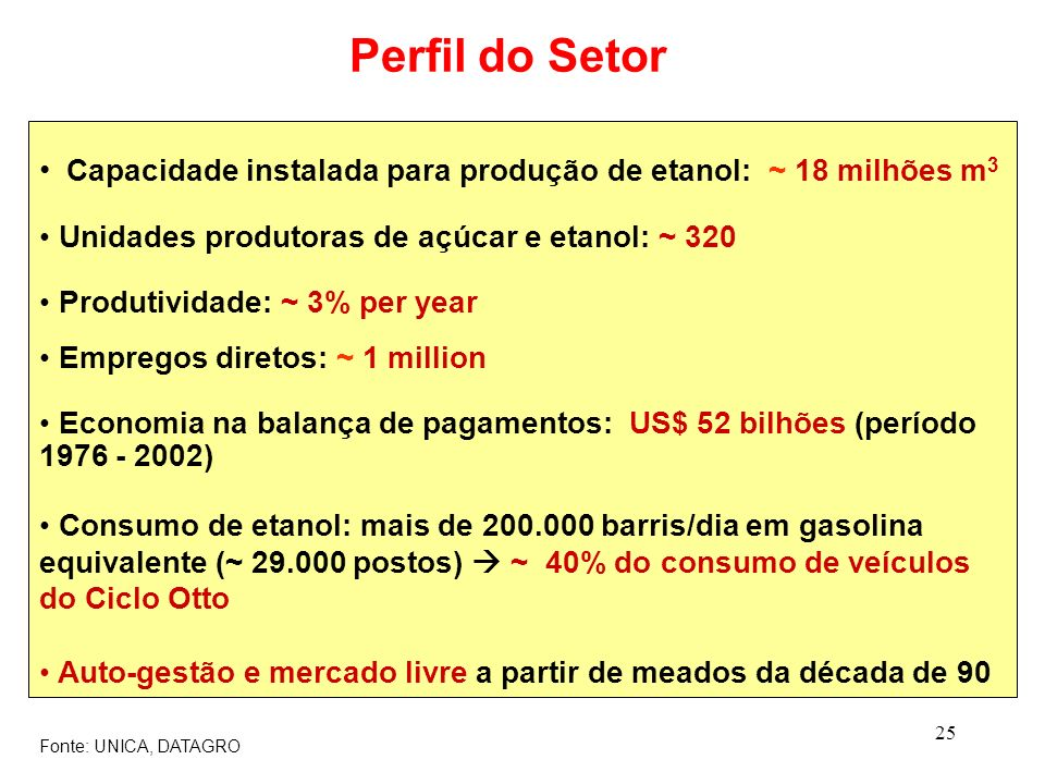 Perfil do SetorCapacidade instalada para produção de etanol: ~ 18 milhões m3. Unidades produtoras de açúcar e etanol: ~ 320.