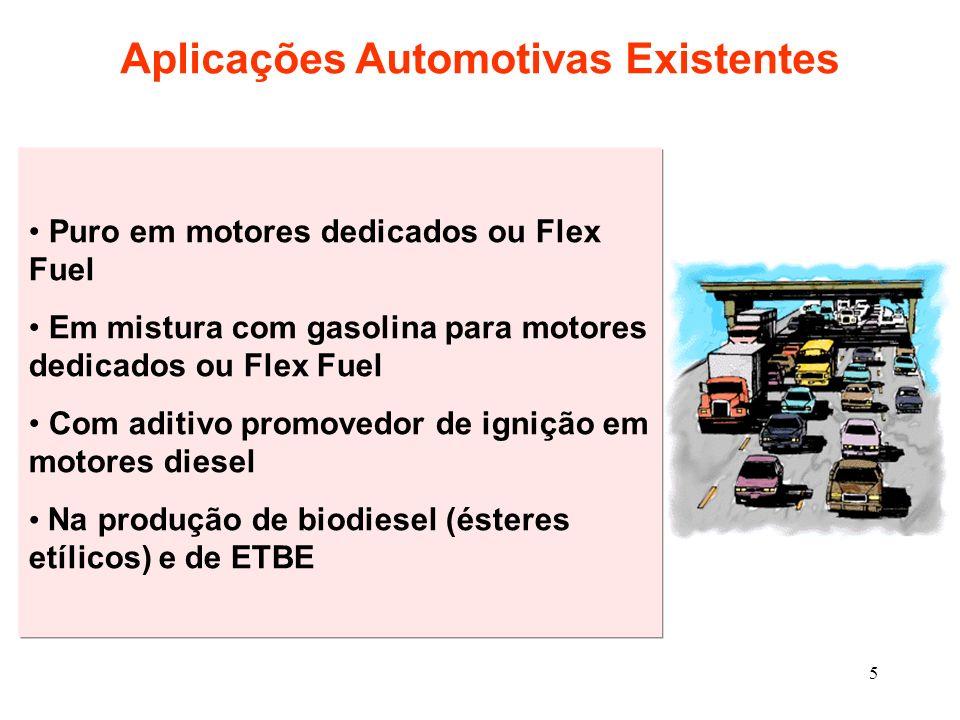 Aplicações Automotivas Existentes