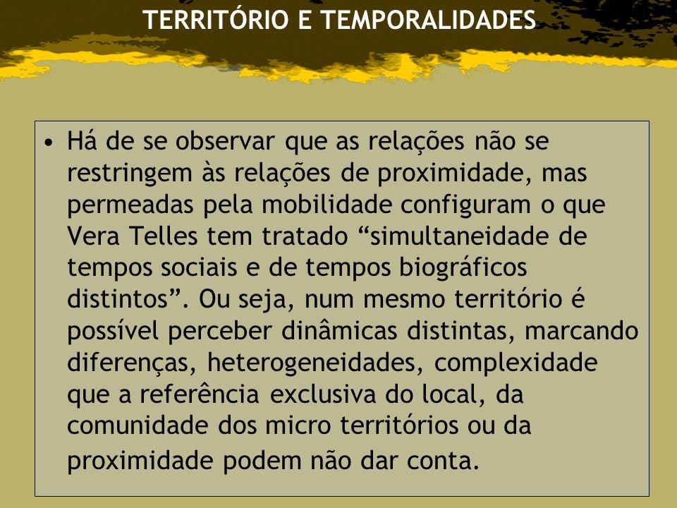 TERRITÓRIO E TEMPORALIDADES