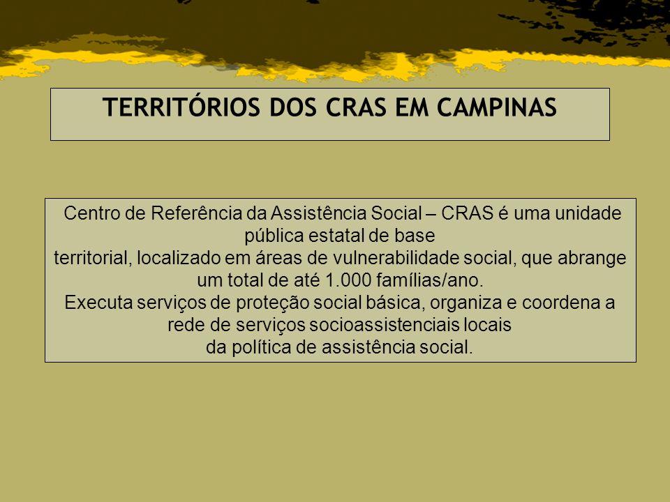 TERRITÓRIOS DOS CRAS EM CAMPINAS