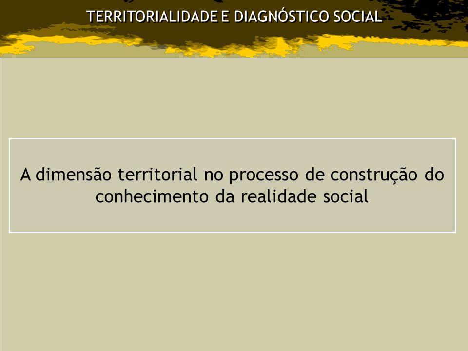 TERRITORIALIDADE E DIAGNÓSTICO SOCIAL