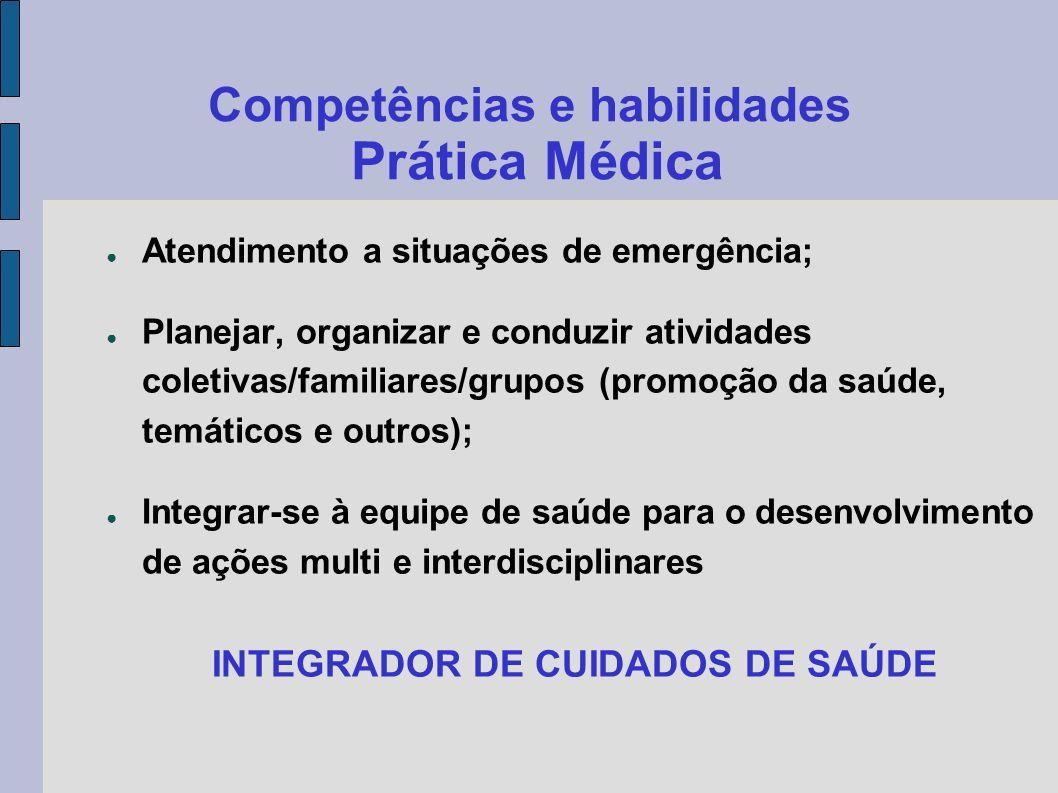 Competências e habilidades Prática Médica