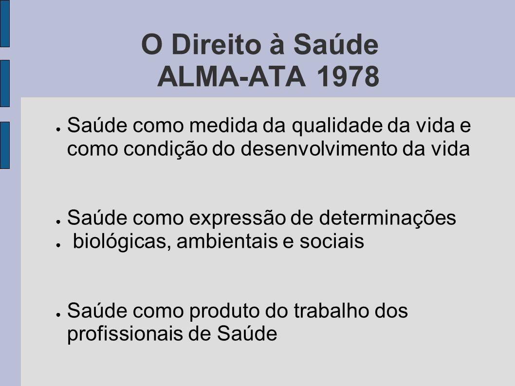 O Direito à Saúde ALMA-ATA 1978