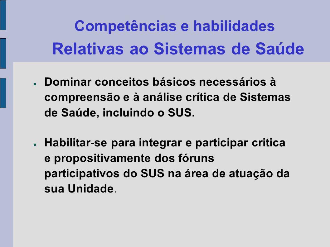 Competências e habilidades Relativas ao Sistemas de Saúde