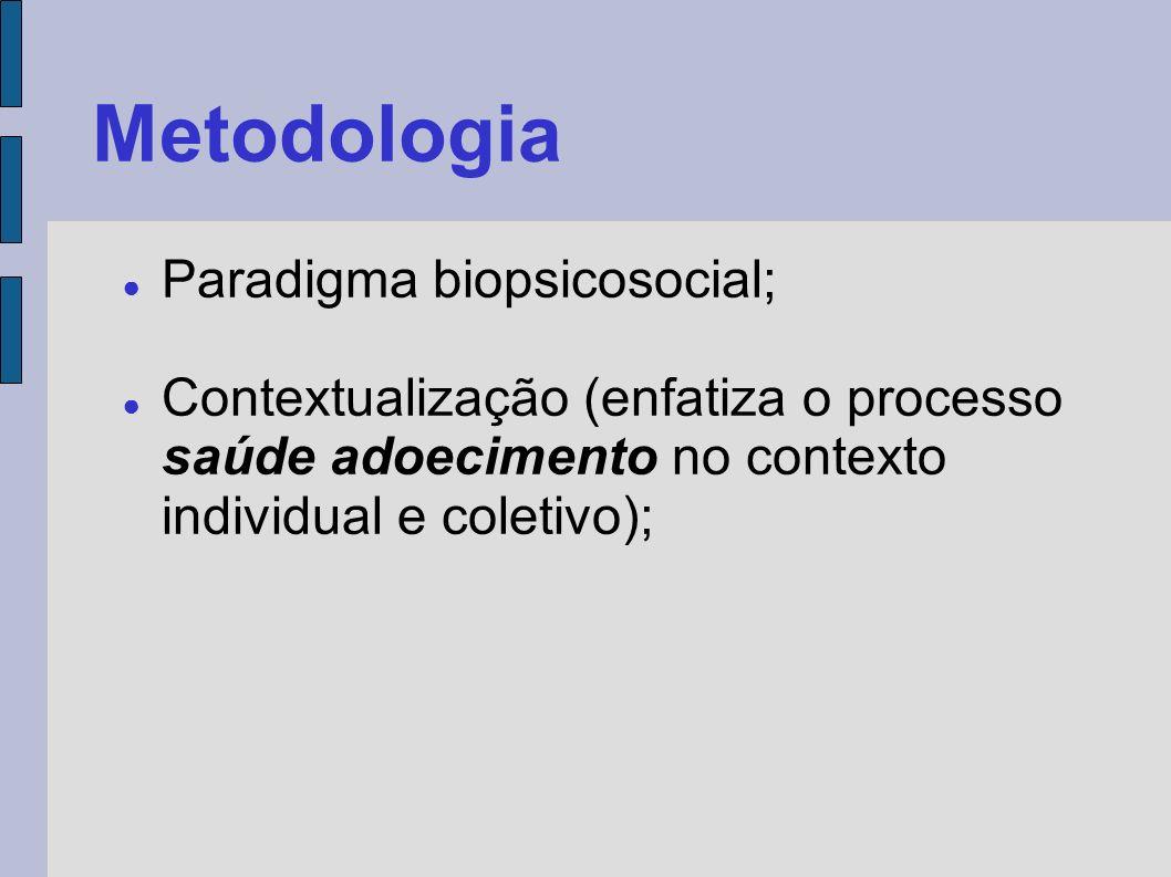 Metodologia Paradigma biopsicosocial;