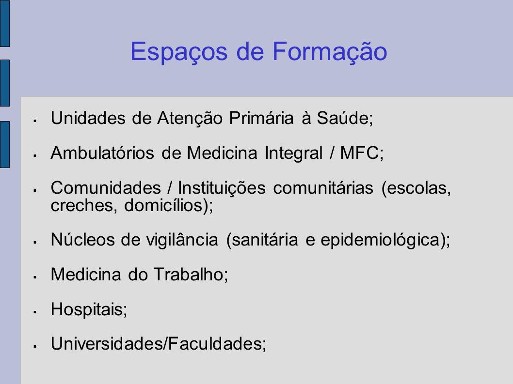 Espaços de Formação Unidades de Atenção Primária à Saúde;