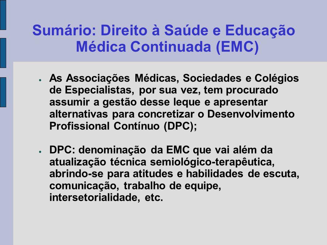 Sumário: Direito à Saúde e Educação Médica Continuada (EMC)