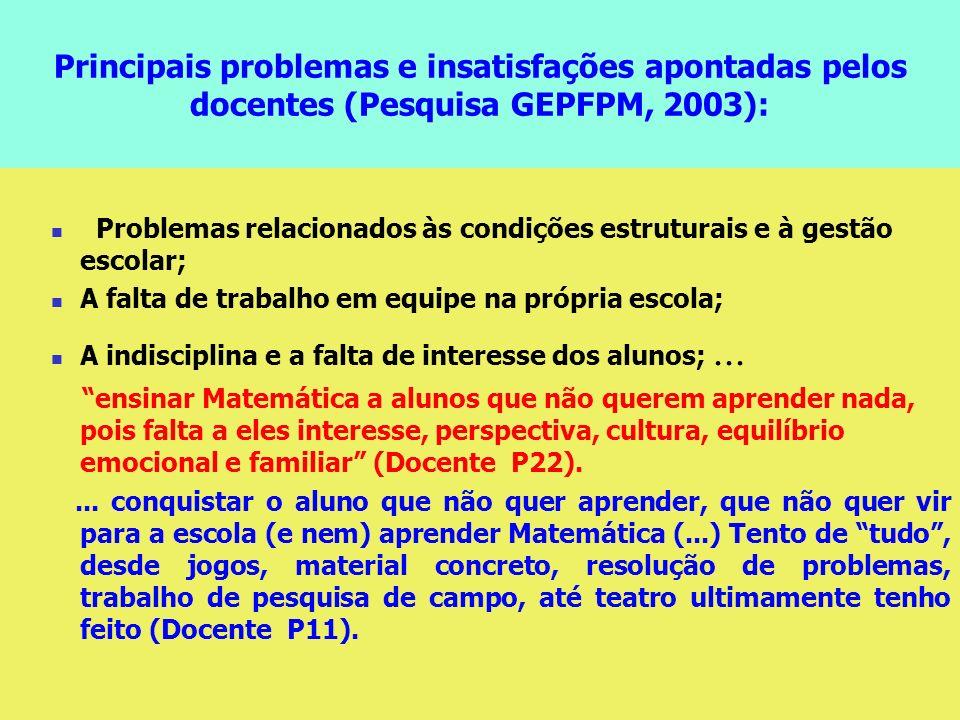 Principais problemas e insatisfações apontadas pelos docentes (Pesquisa GEPFPM, 2003):