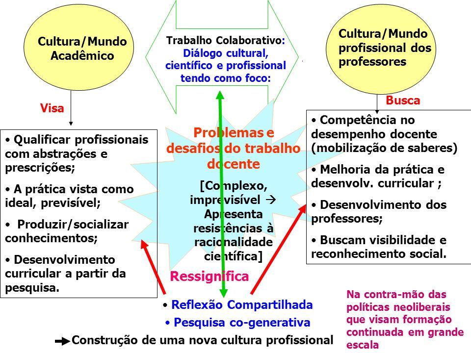 Problemas e desafios do trabalho docente Pesquisa co-generativa
