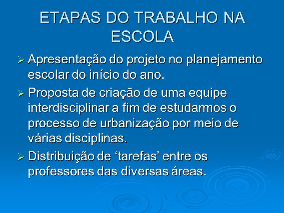 ETAPAS DO TRABALHO NA ESCOLA