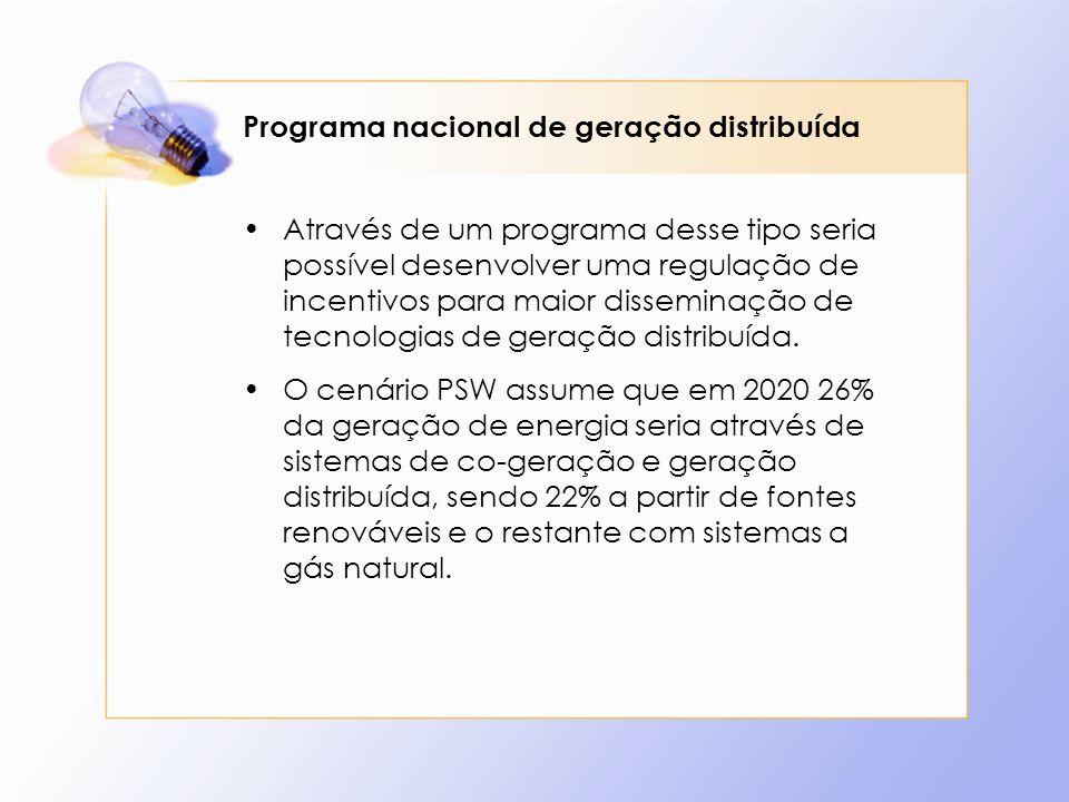 Programa nacional de geração distribuída