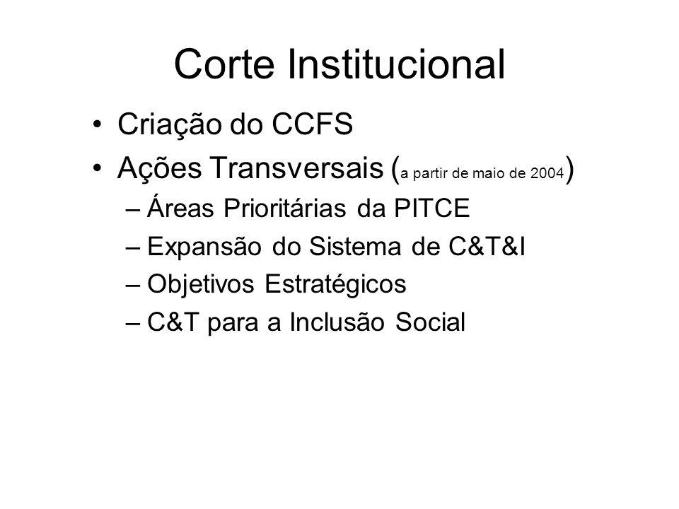 Corte Institucional Criação do CCFS