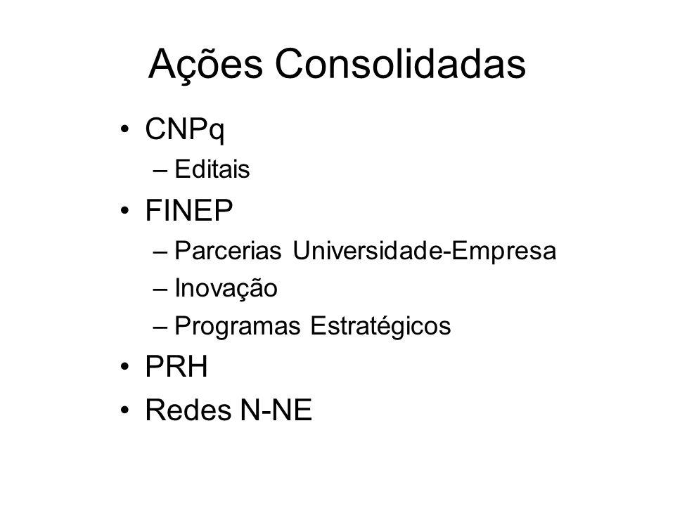 Ações Consolidadas CNPq FINEP PRH Redes N-NE Editais