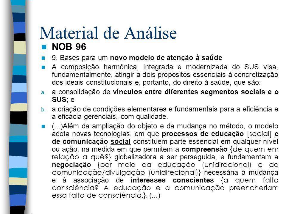 Material de Análise NOB 96