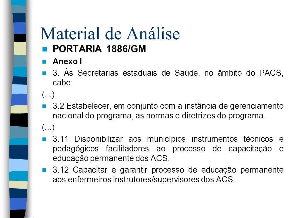 Material de Análise PORTARIA 1886/GM Anexo I