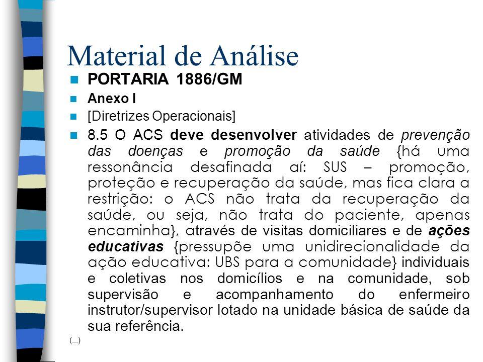 Material de Análise PORTARIA 1886/GM