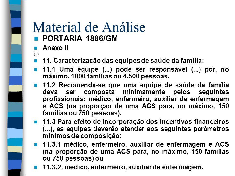 Material de Análise PORTARIA 1886/GM Anexo II