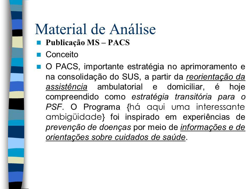 Material de Análise Publicação MS – PACS Conceito