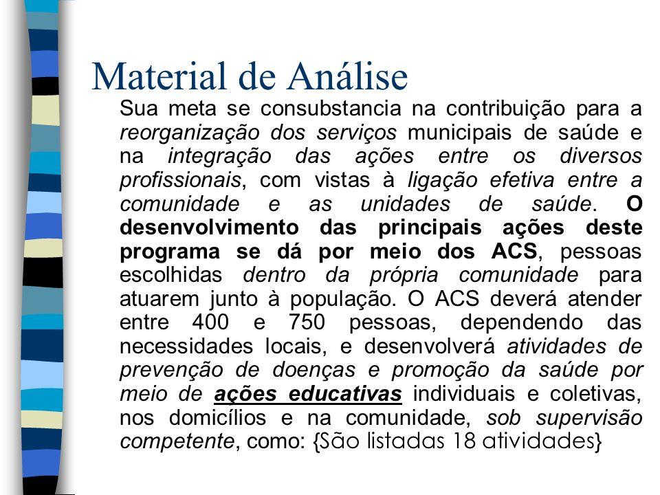 Material de Análise