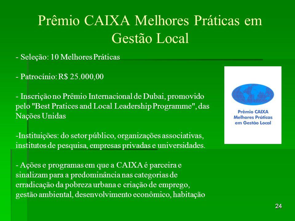 Prêmio CAIXA Melhores Práticas em Gestão Local
