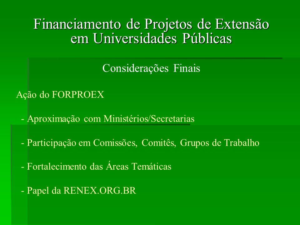 Financiamento de Projetos de Extensão em Universidades Públicas