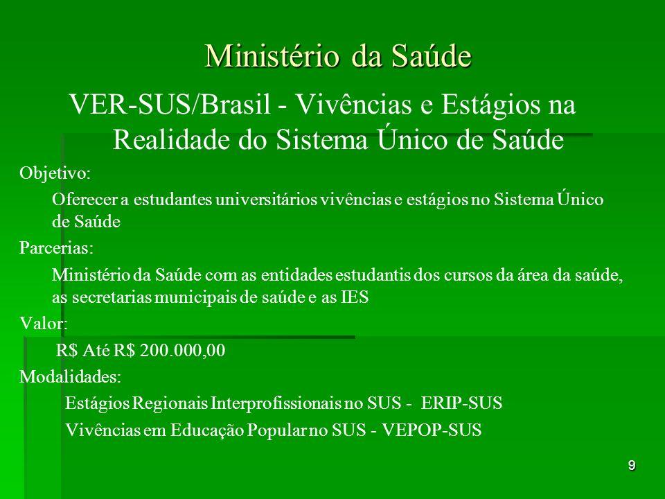 Ministério da SaúdeVER-SUS/Brasil - Vivências e Estágios na Realidade do Sistema Único de Saúde. Objetivo: