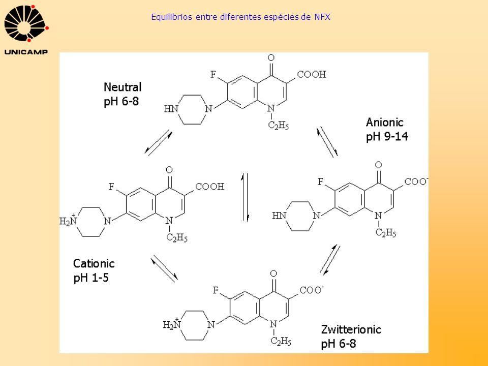 Equilíbrios entre diferentes espécies de NFX
