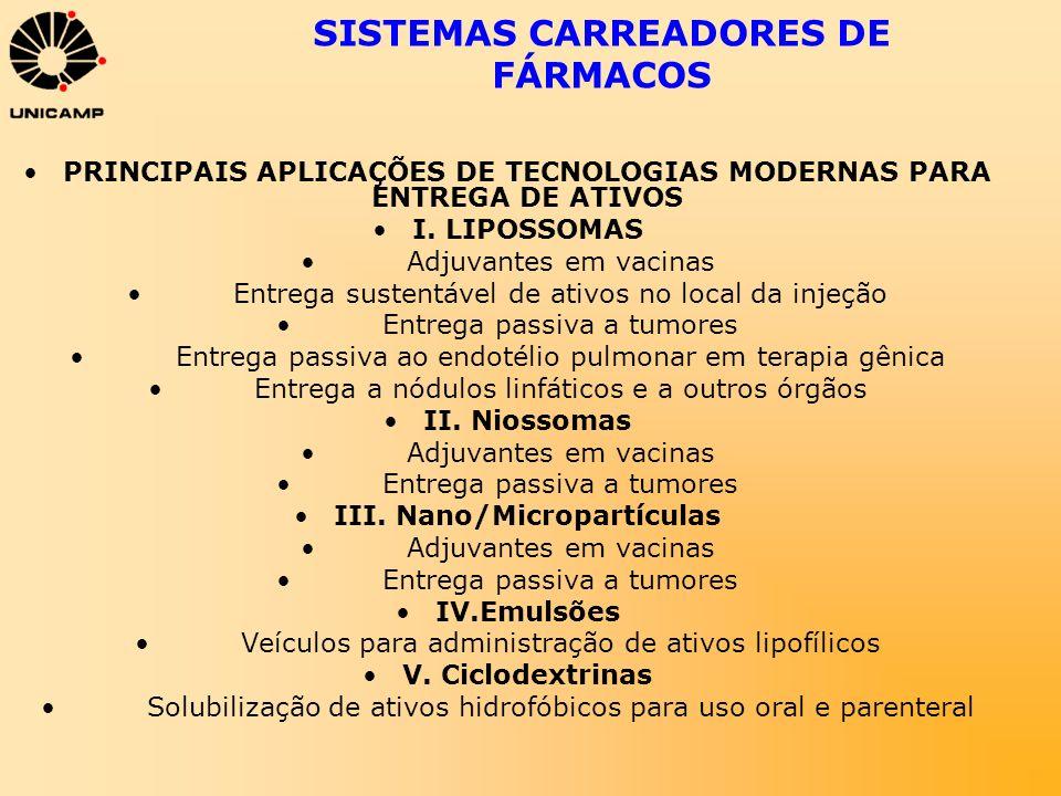 SISTEMAS CARREADORES DE FÁRMACOS