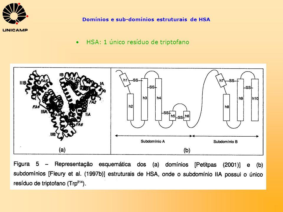 Domínios e sub-domínios estruturais de HSA