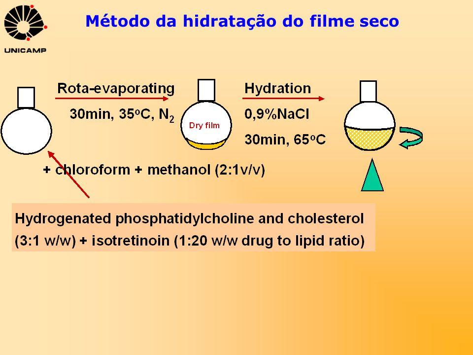 Método da hidratação do filme seco