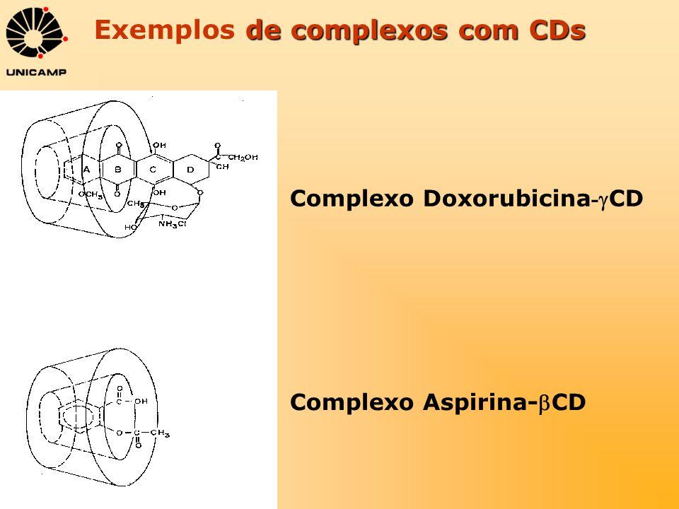 Exemplos de complexos com CDs