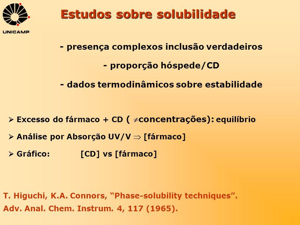 Estudos sobre solubilidade