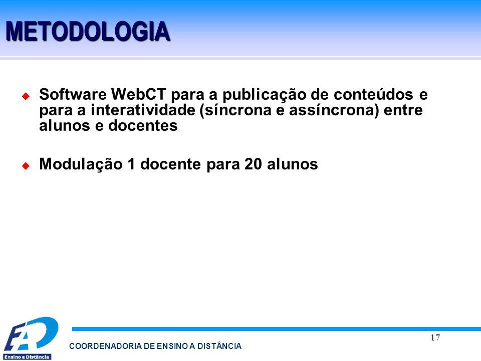 METODOLOGIA Software WebCT para a publicação de conteúdos e para a interatividade (síncrona e assíncrona) entre alunos e docentes.