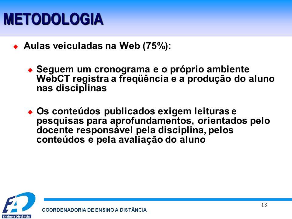 METODOLOGIA Aulas veiculadas na Web (75%):