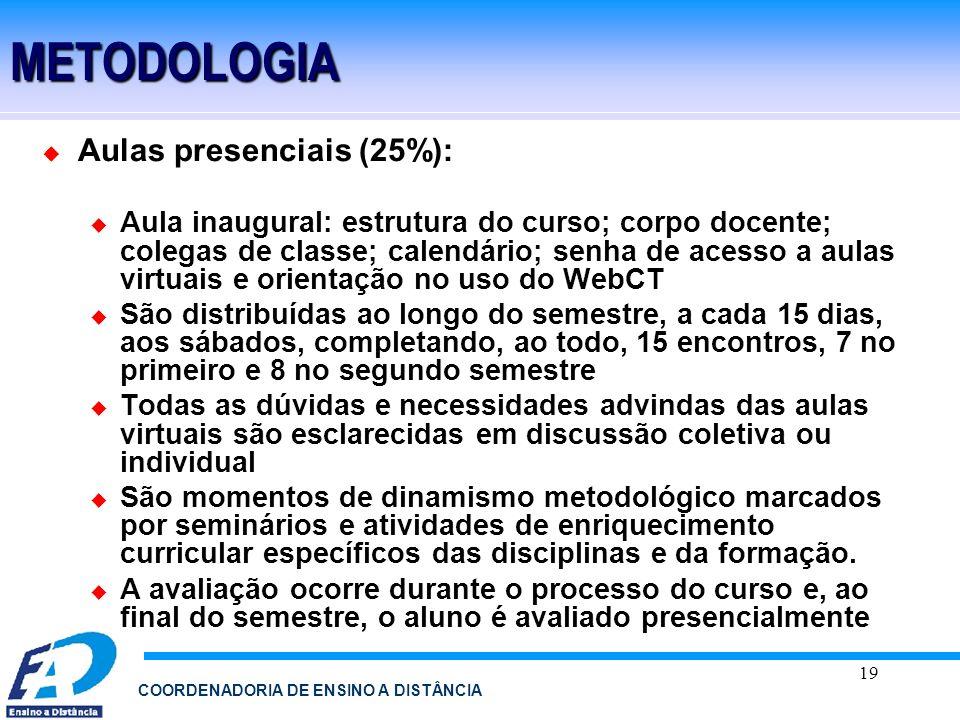 METODOLOGIA Aulas presenciais (25%):