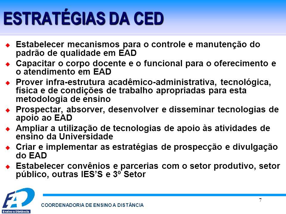 ESTRATÉGIAS DA CED Estabelecer mecanismos para o controle e manutenção do padrão de qualidade em EAD.