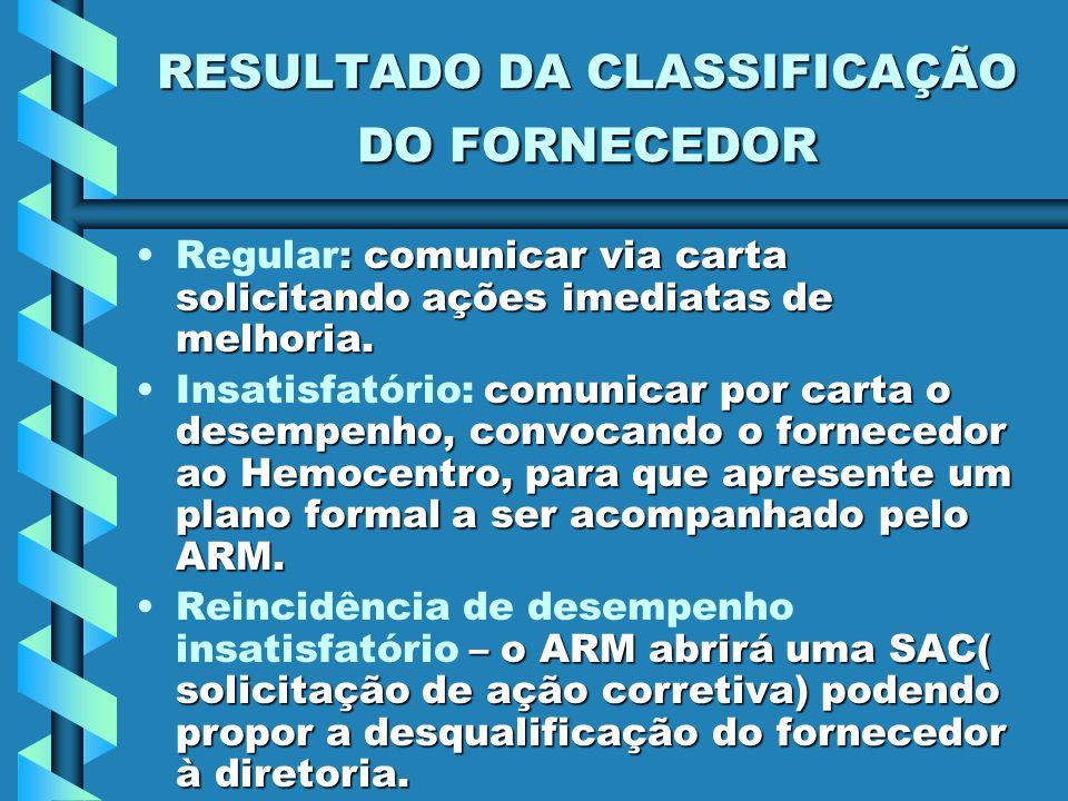 RESULTADO DA CLASSIFICAÇÃO DO FORNECEDOR