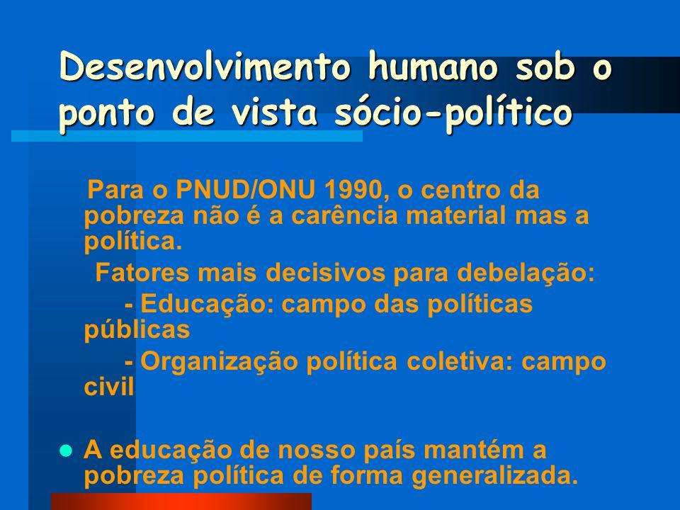 Desenvolvimento humano sob o ponto de vista sócio-político
