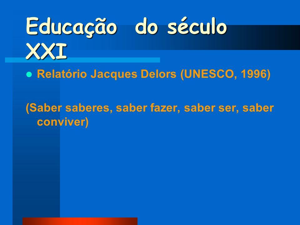 Educação do século XXI Relatório Jacques Delors (UNESCO, 1996)