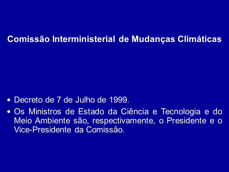Comissão Interministerial de Mudanças Climáticas