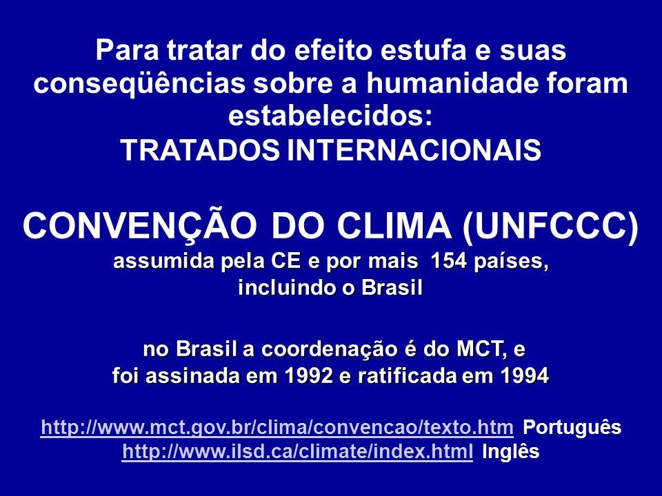 CONVENÇÃO DO CLIMA (UNFCCC)