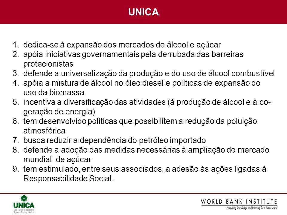 UNICA dedica-se à expansão dos mercados de álcool e açúcar