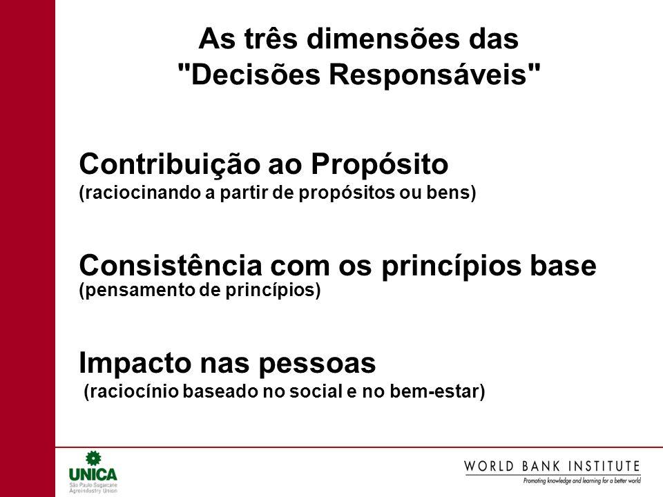 As três dimensões das Decisões Responsáveis