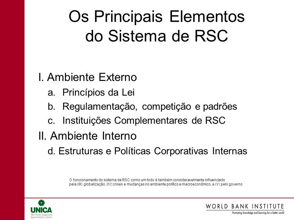 Os Principais Elementos do Sistema de RSC