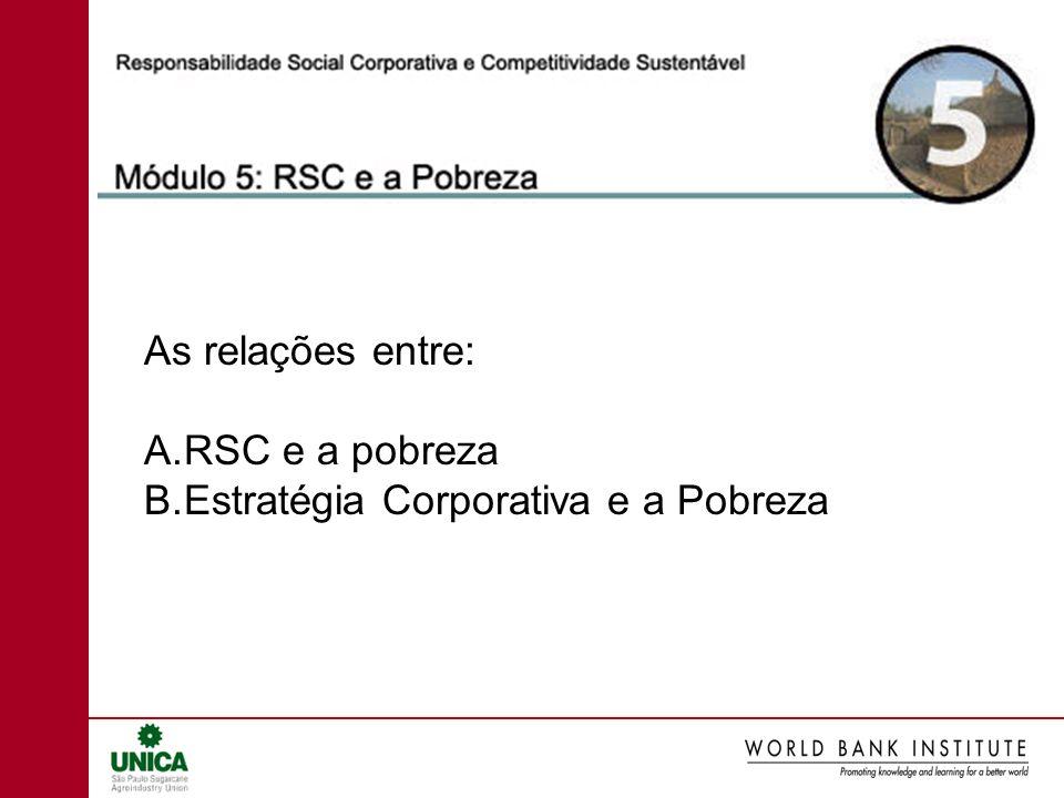 As relações entre: RSC e a pobreza Estratégia Corporativa e a Pobreza