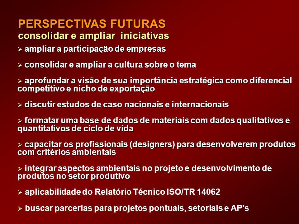 PERSPECTIVAS FUTURAS consolidar e ampliar iniciativas