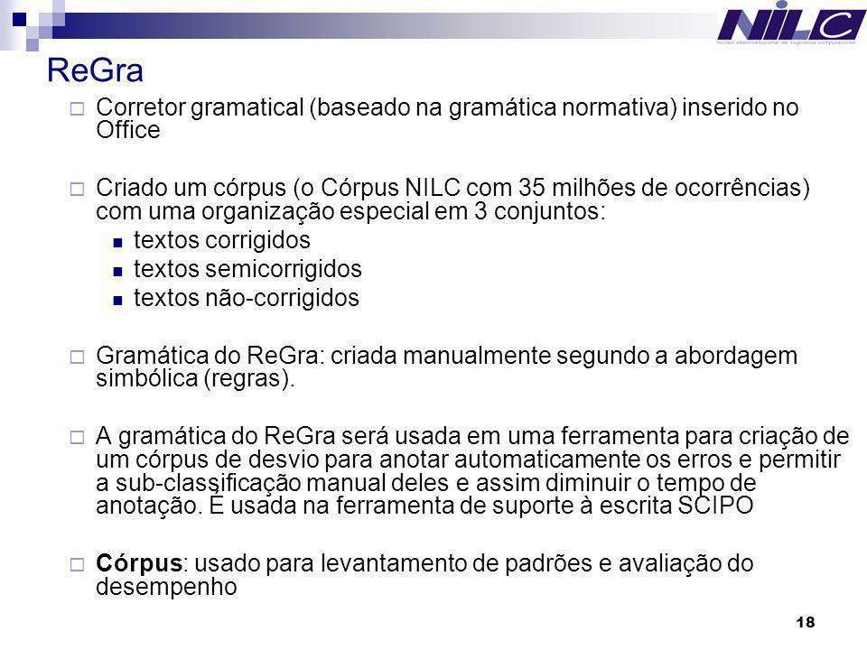 ReGra Corretor gramatical (baseado na gramática normativa) inserido no Office.