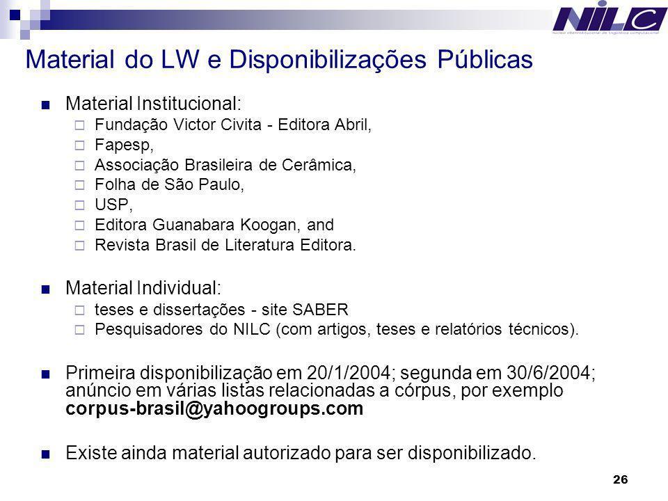 Material do LW e Disponibilizações Públicas
